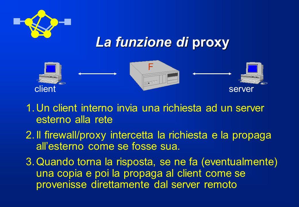 La funzione di proxy F. client. server. 1. Un client interno invia una richiesta ad un server esterno alla rete.