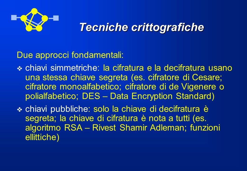 Tecniche crittografiche