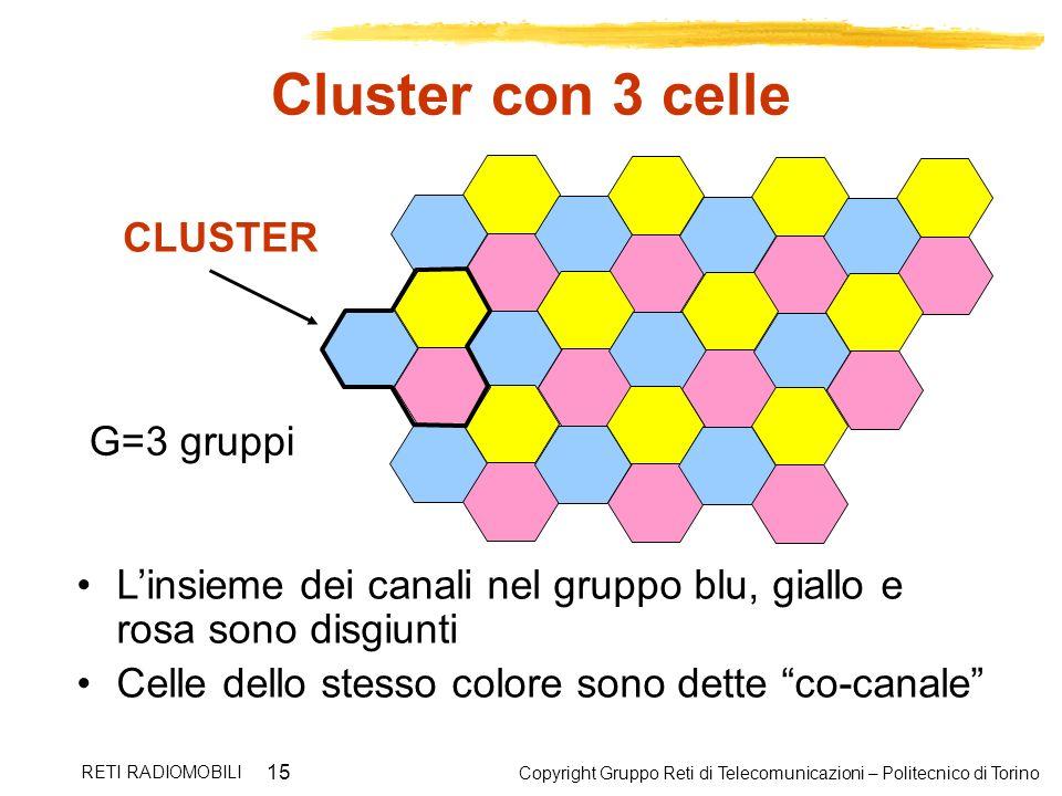 Cluster con 3 celle CLUSTER G=3 gruppi