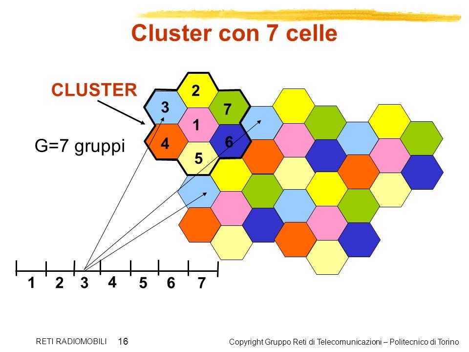 Cluster con 7 celle CLUSTER G=7 gruppi 2 3 7 1 4 6 5 1 2 3 4 5 6 7