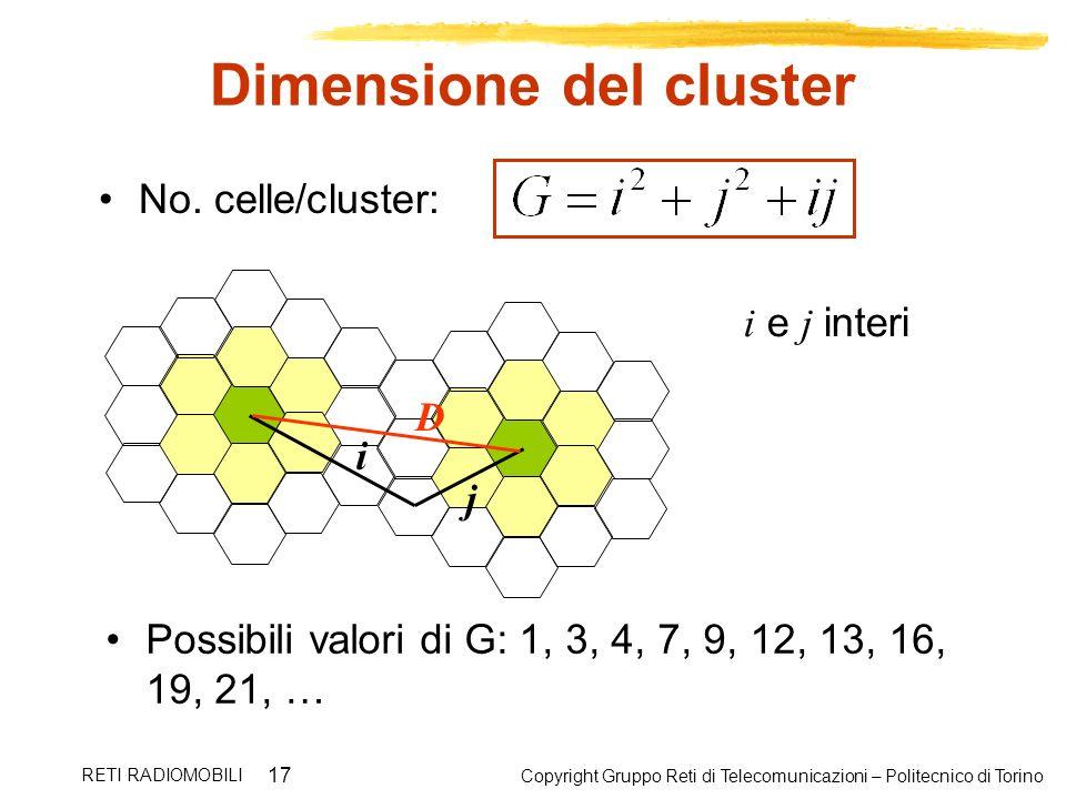 Dimensione del cluster
