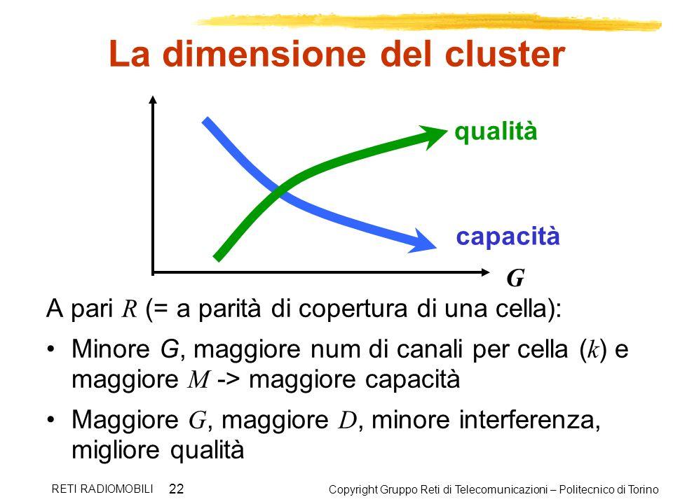 La dimensione del cluster