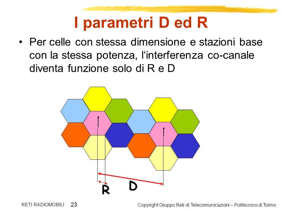 I parametri D ed R Per celle con stessa dimensione e stazioni base con la stessa potenza, l'interferenza co-canale diventa funzione solo di R e D.