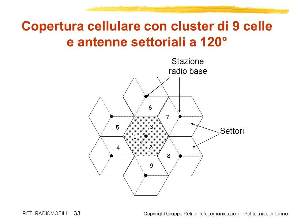 Copertura cellulare con cluster di 9 celle e antenne settoriali a 120°