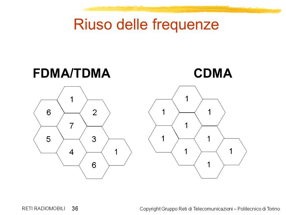 Riuso delle frequenze FDMA/TDMA CDMA