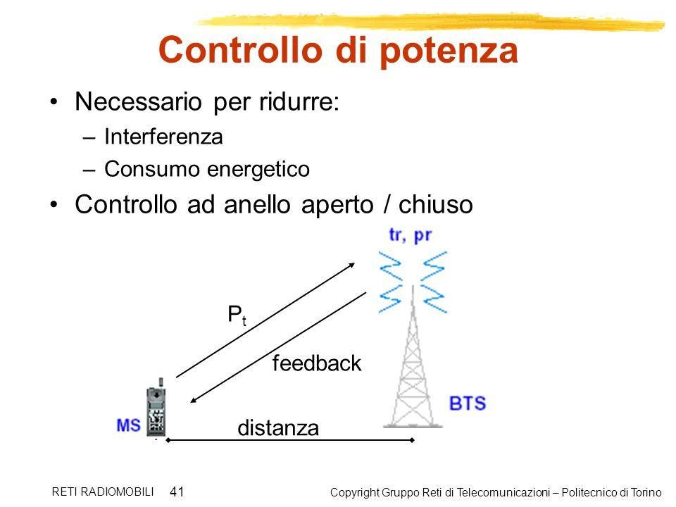 Controllo di potenza Necessario per ridurre: