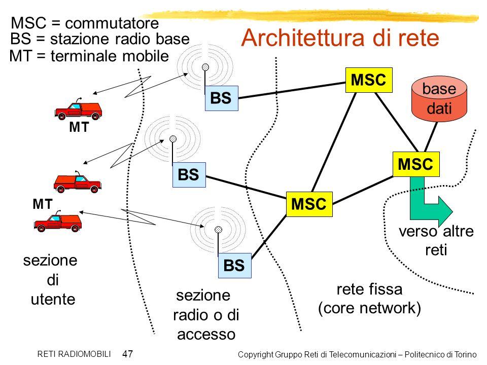 Architettura di rete MSC = commutatore BS = stazione radio base