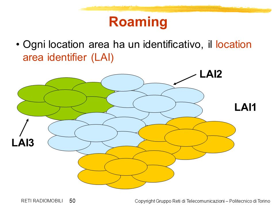 Roaming Ogni location area ha un identificativo, il location area identifier (LAI) LAI2. LAI1. LAI3.
