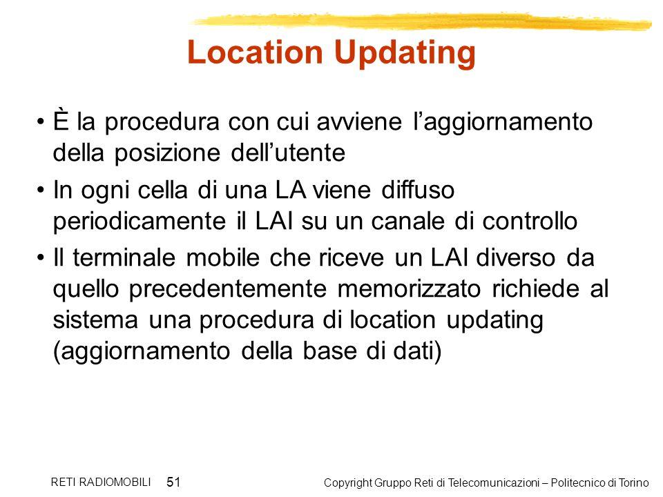 Location UpdatingÈ la procedura con cui avviene l'aggiornamento della posizione dell'utente.