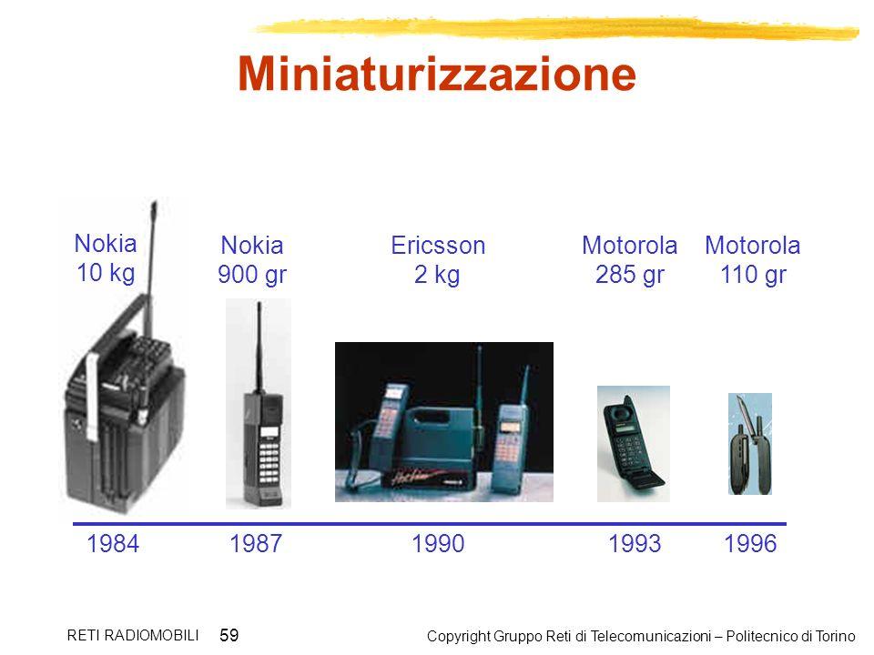 Miniaturizzazione Nokia 10 kg Nokia 900 gr Ericsson 2 kg