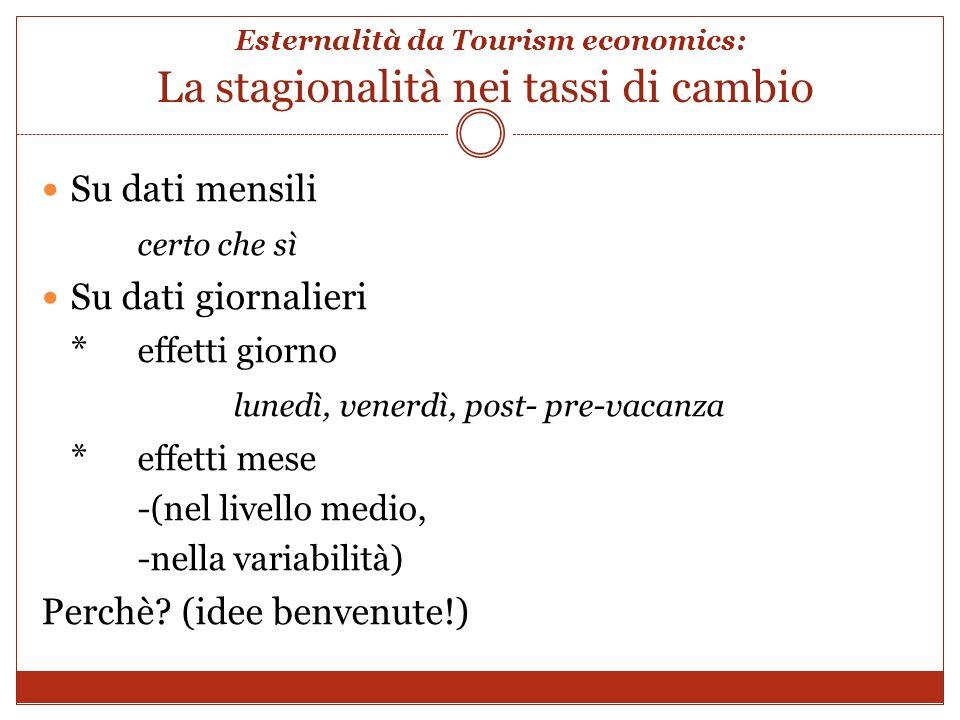 Esternalità da Tourism economics: La stagionalità nei tassi di cambio