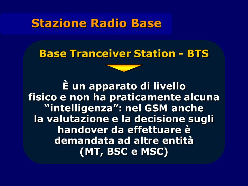 Base Tranceiver Station - BTS