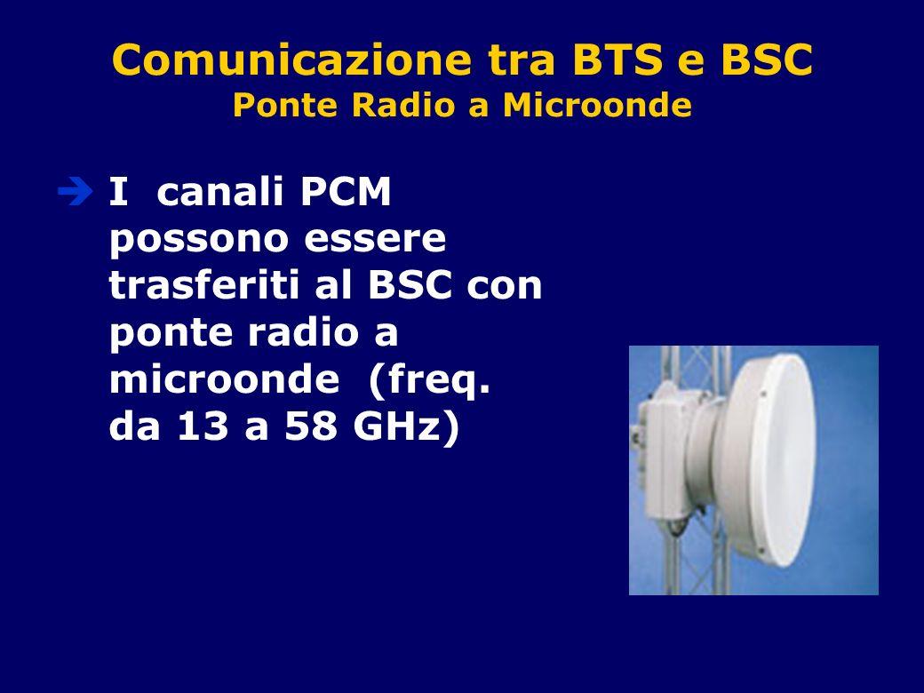 Comunicazione tra BTS e BSC Ponte Radio a Microonde