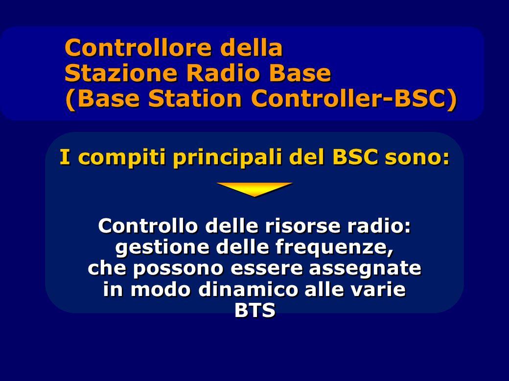 I compiti principali del BSC sono: