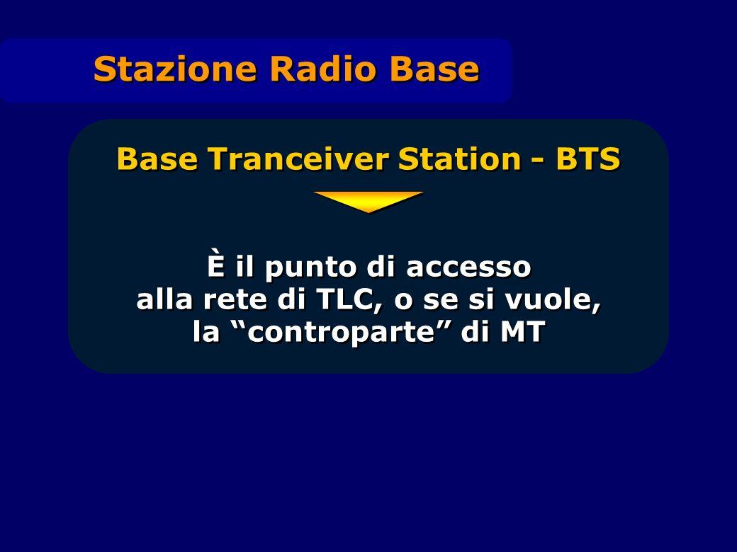 Base Tranceiver Station - BTS