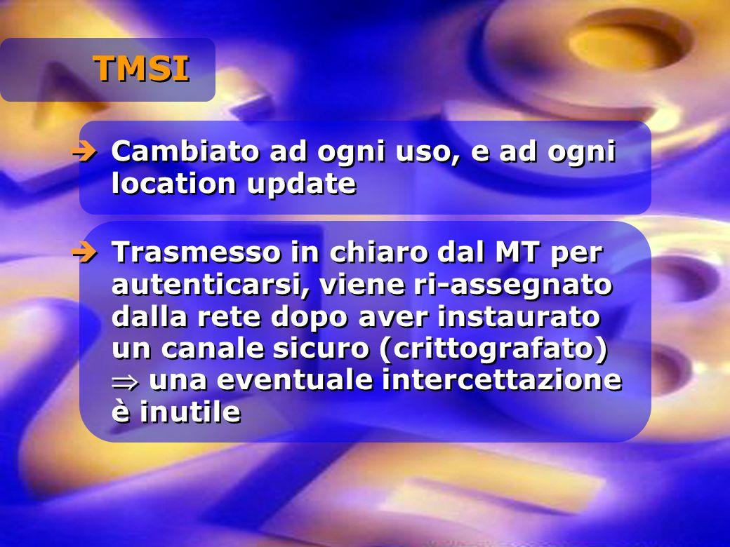 TMSI Cambiato ad ogni uso, e ad ogni location update