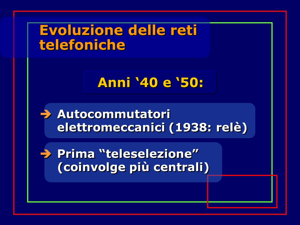 Evoluzione delle reti telefoniche Anni '40 e '50: