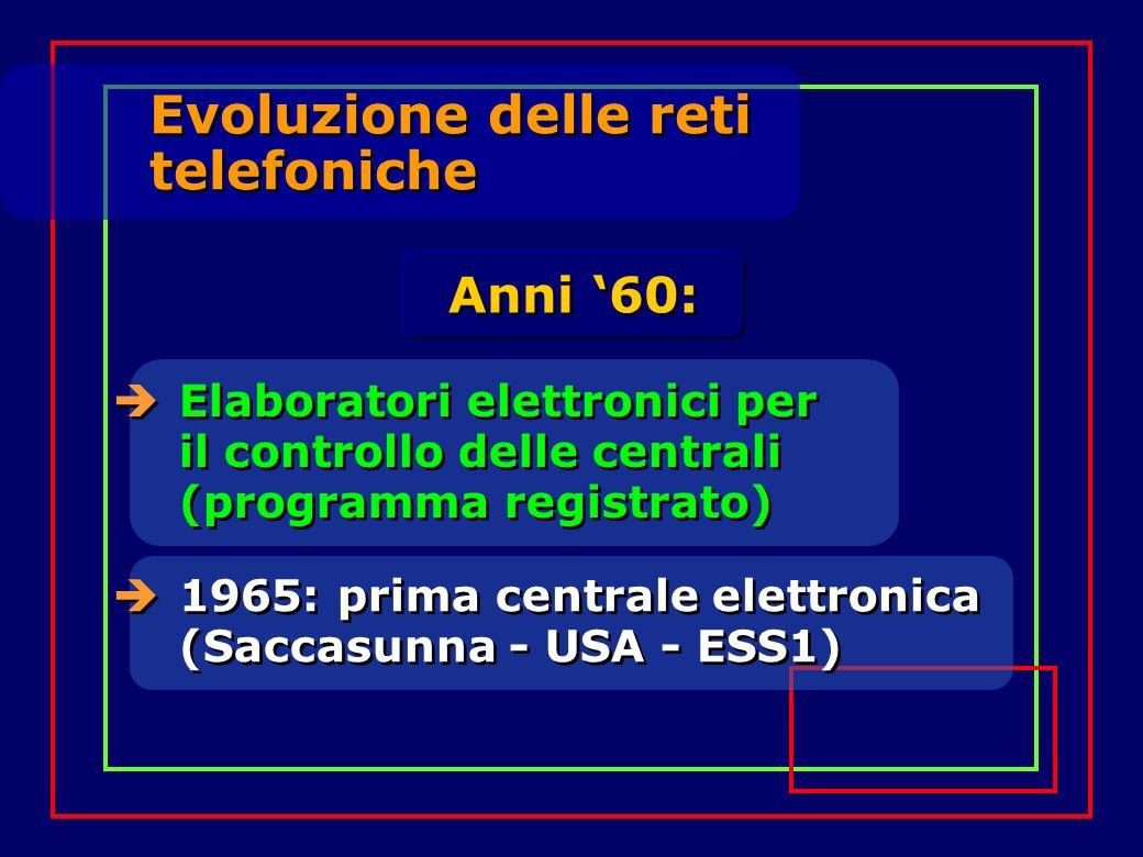 Evoluzione delle reti telefoniche Anni '60: