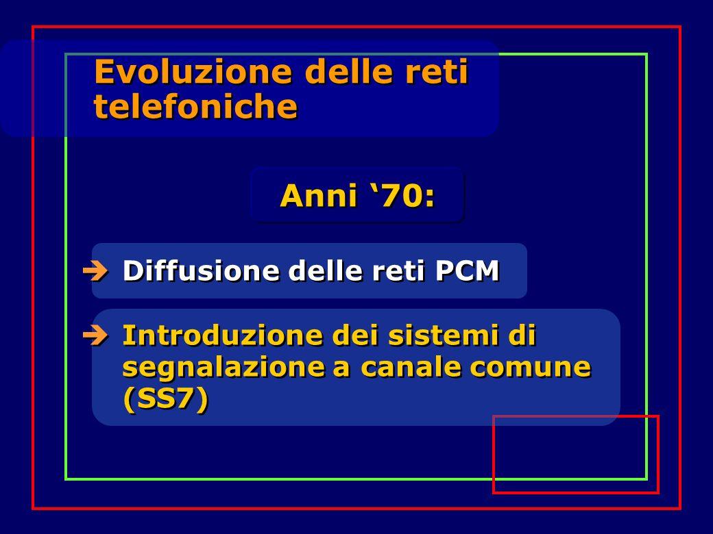 Evoluzione delle reti telefoniche Anni '70: Diffusione delle reti PCM