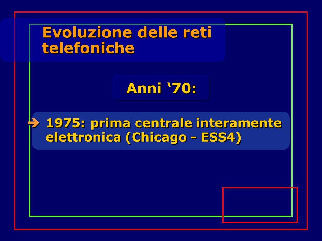 Evoluzione delle reti telefoniche Anni '70: