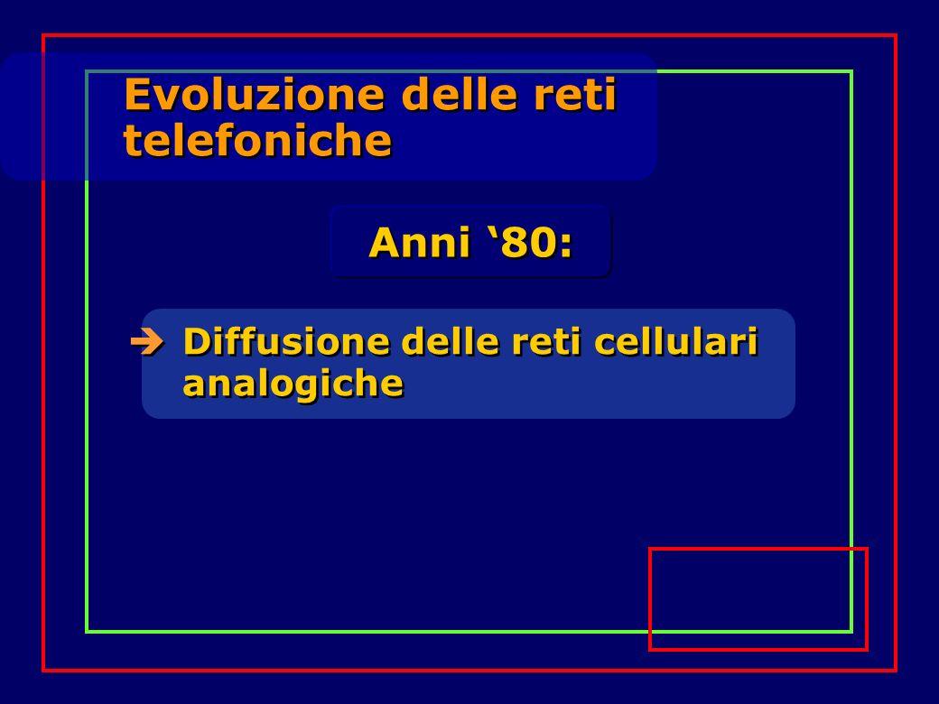 Evoluzione delle reti telefoniche Anni '80: