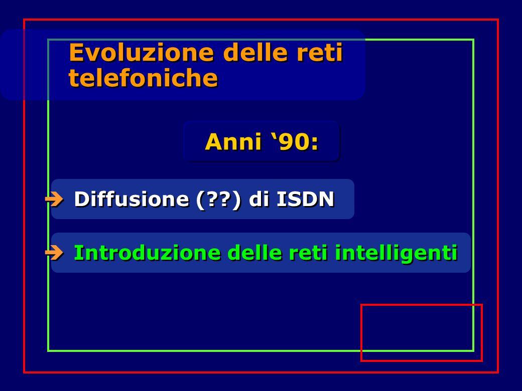 Evoluzione delle reti telefoniche Anni '90: Diffusione ( ) di ISDN