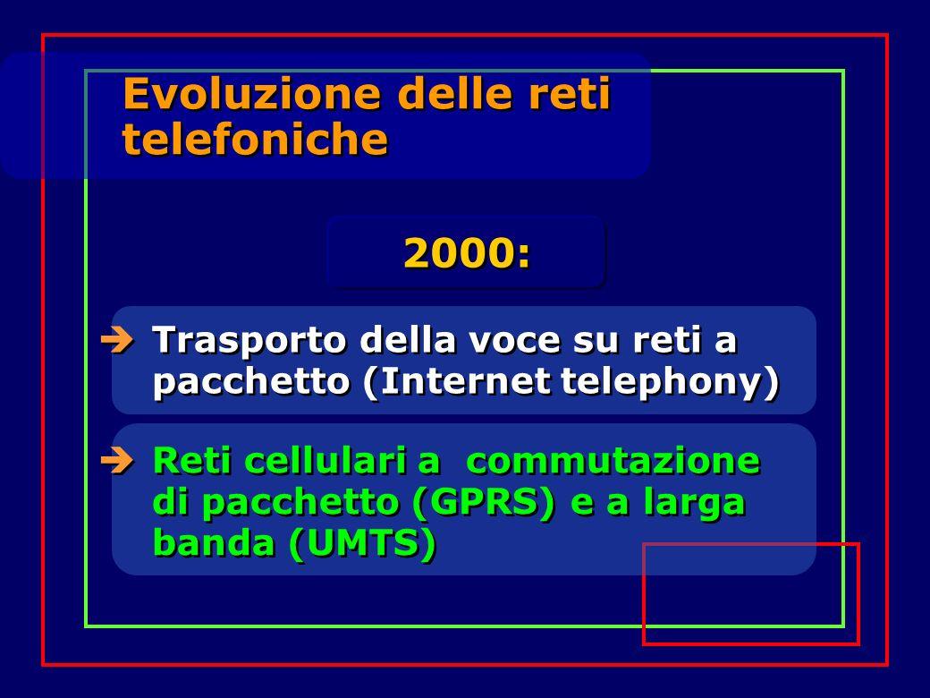 Evoluzione delle reti telefoniche 2000: