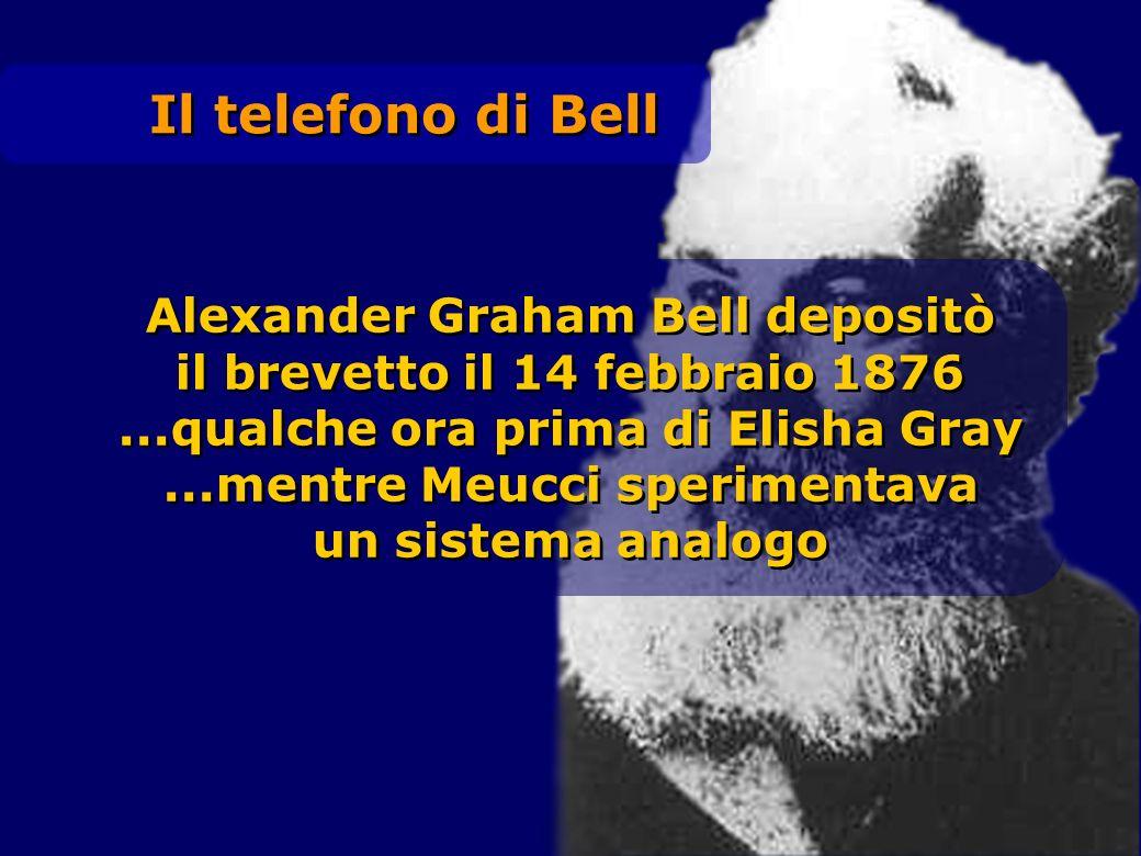 Il telefono di Bell