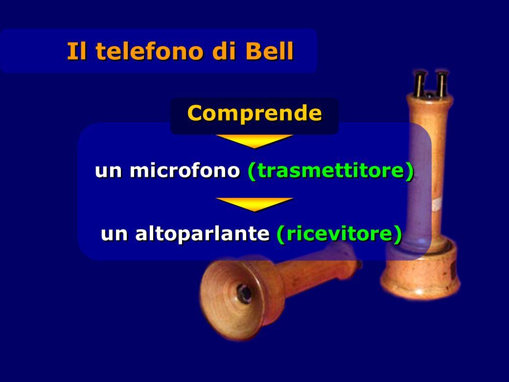 Il telefono di Bell Comprende un microfono (trasmettitore)