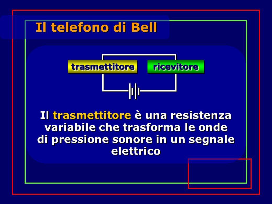 Il telefono di Bell trasmettitore. ricevitore.