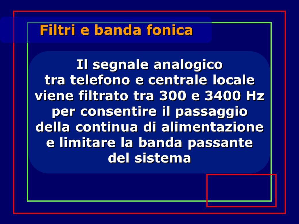 Filtri e banda fonica Il segnale analogico tra telefono e centrale locale viene filtrato tra 300 e 3400 Hz.