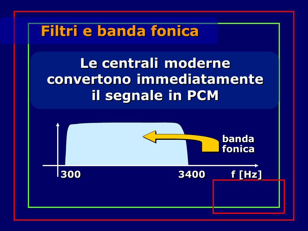 Le centrali moderne convertono immediatamente il segnale in PCM