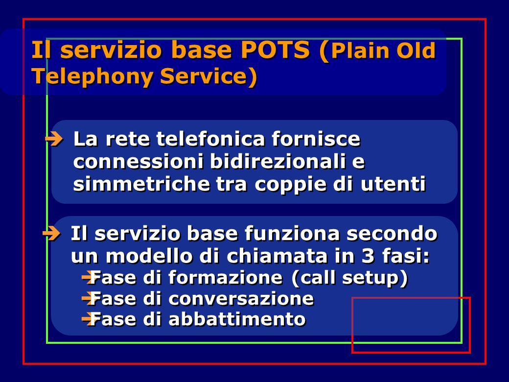 Il servizio base POTS (Plain Old Telephony Service)
