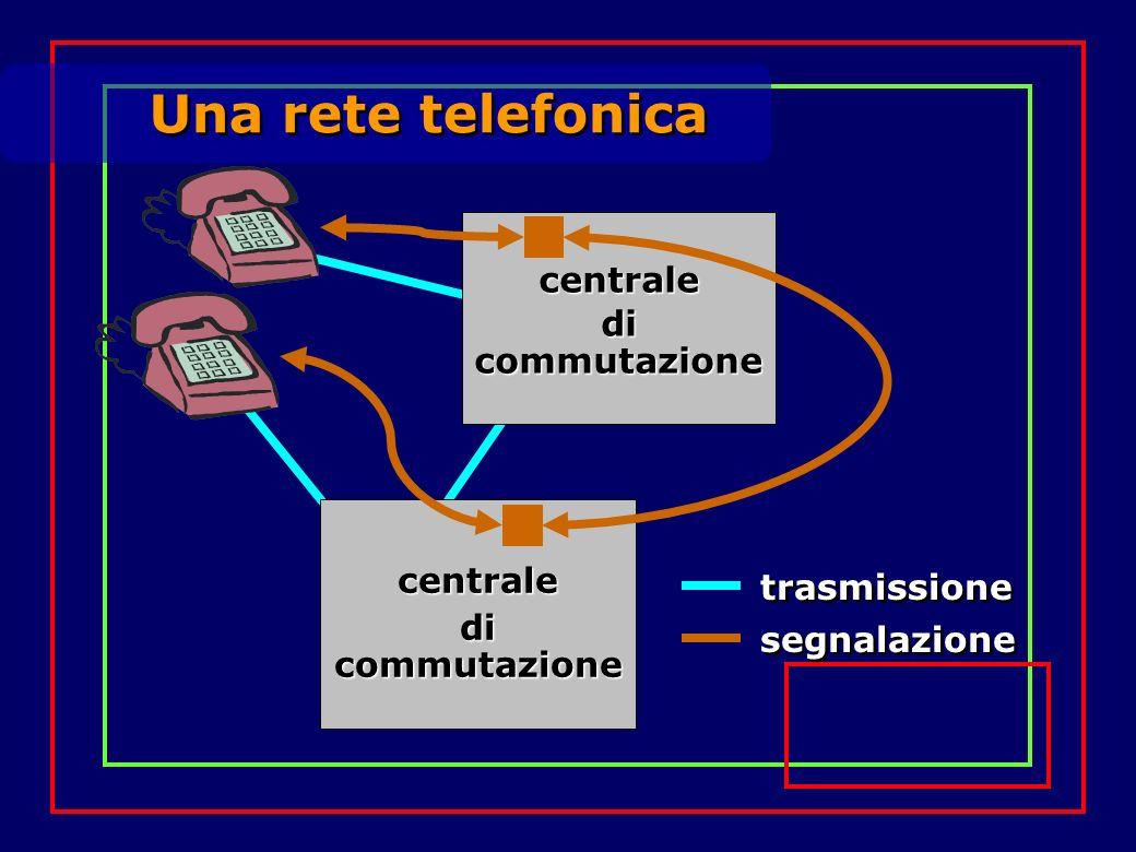 Una rete telefonica centrale di commutazione segnalazione trasmissione