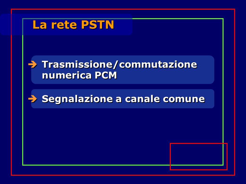 La rete PSTN Trasmissione/commutazione numerica PCM