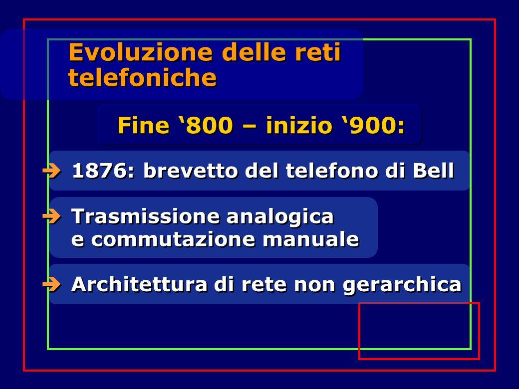 Evoluzione delle reti telefoniche Fine '800 – inizio '900: