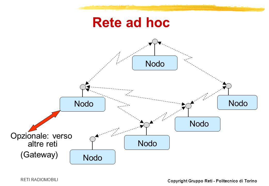 Rete ad hoc Nodo Nodo Nodo Nodo Opzionale: verso altre reti Nodo