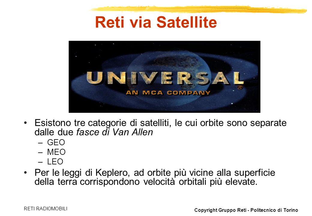 Reti via Satellite Esistono tre categorie di satelliti, le cui orbite sono separate dalle due fasce di Van Allen.