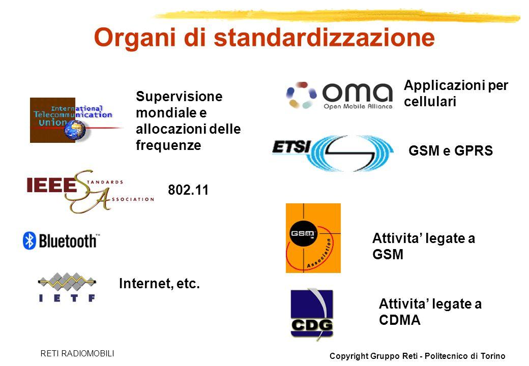 Organi di standardizzazione