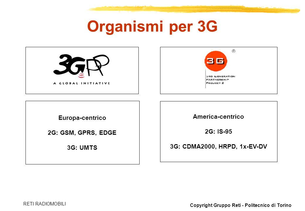Organismi per 3G Europa-centrico America-centrico 2G: GSM, GPRS, EDGE