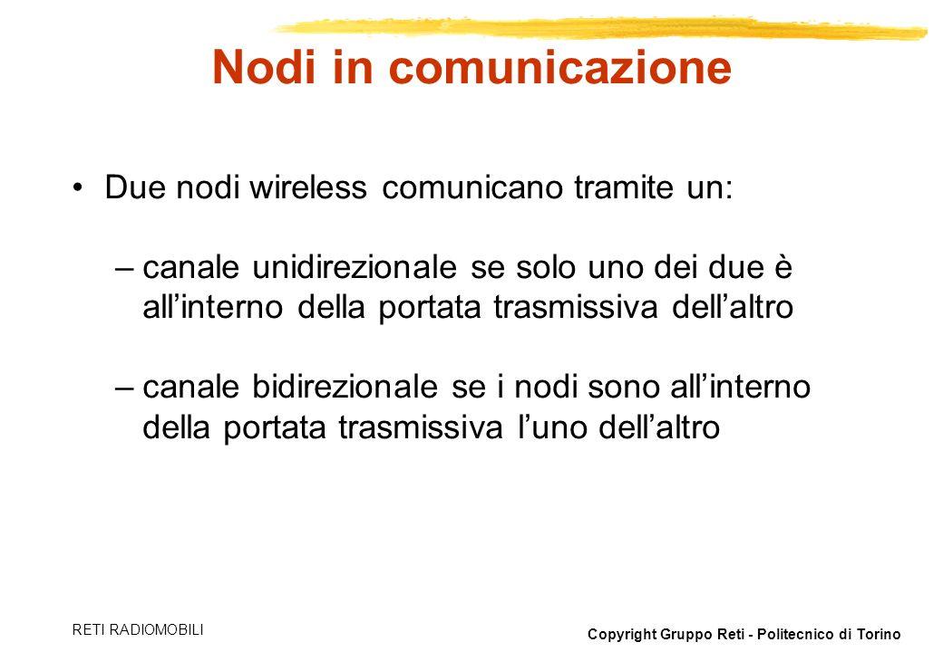 Nodi in comunicazione Due nodi wireless comunicano tramite un: