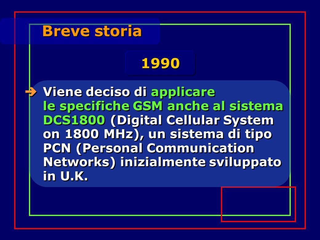 Breve storia 1990.