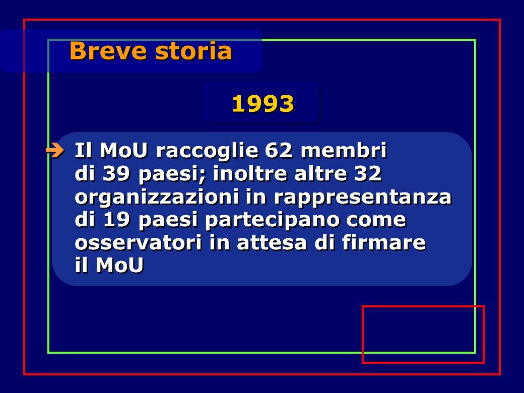 Breve storia 1993.