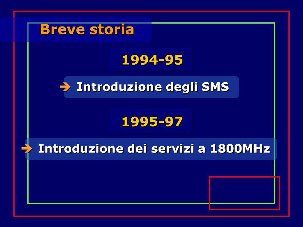 Breve storia 1994-95 1995-97 Introduzione degli SMS