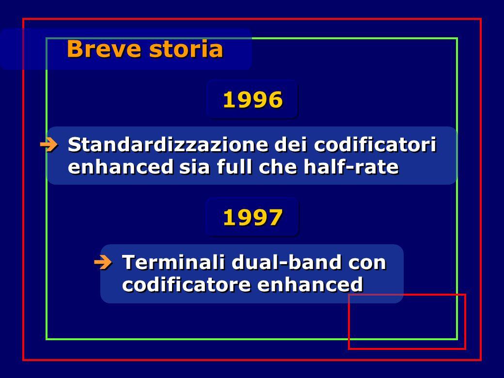 Breve storia 1996. Standardizzazione dei codificatori enhanced sia full che half-rate.