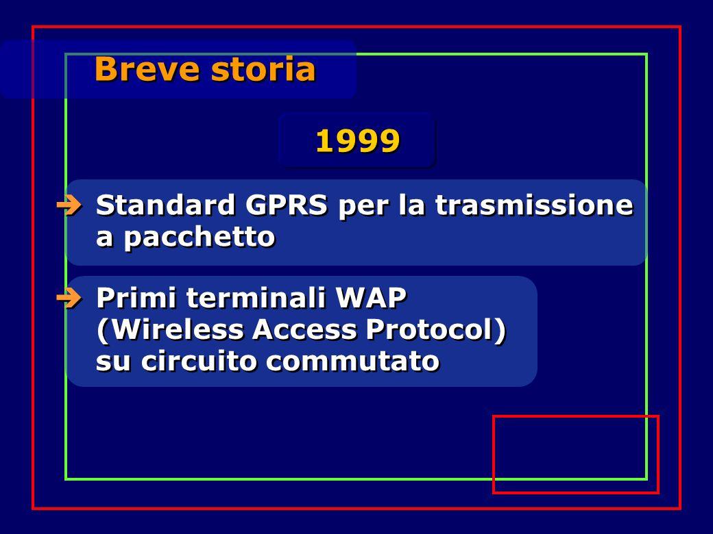 Breve storia 1999 Standard GPRS per la trasmissione a pacchetto