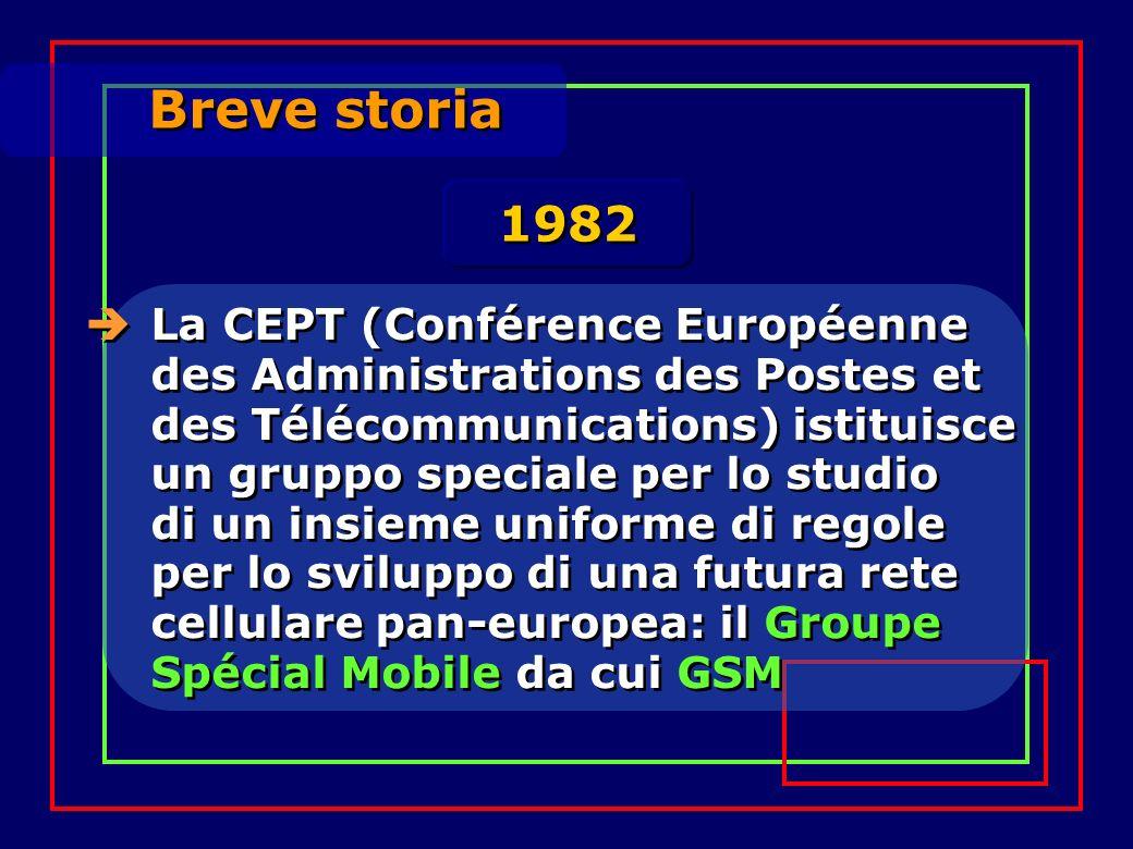 Breve storia 1982.