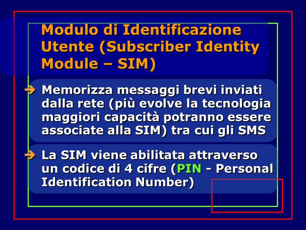 Modulo di Identificazione Utente (Subscriber Identity Module – SIM)