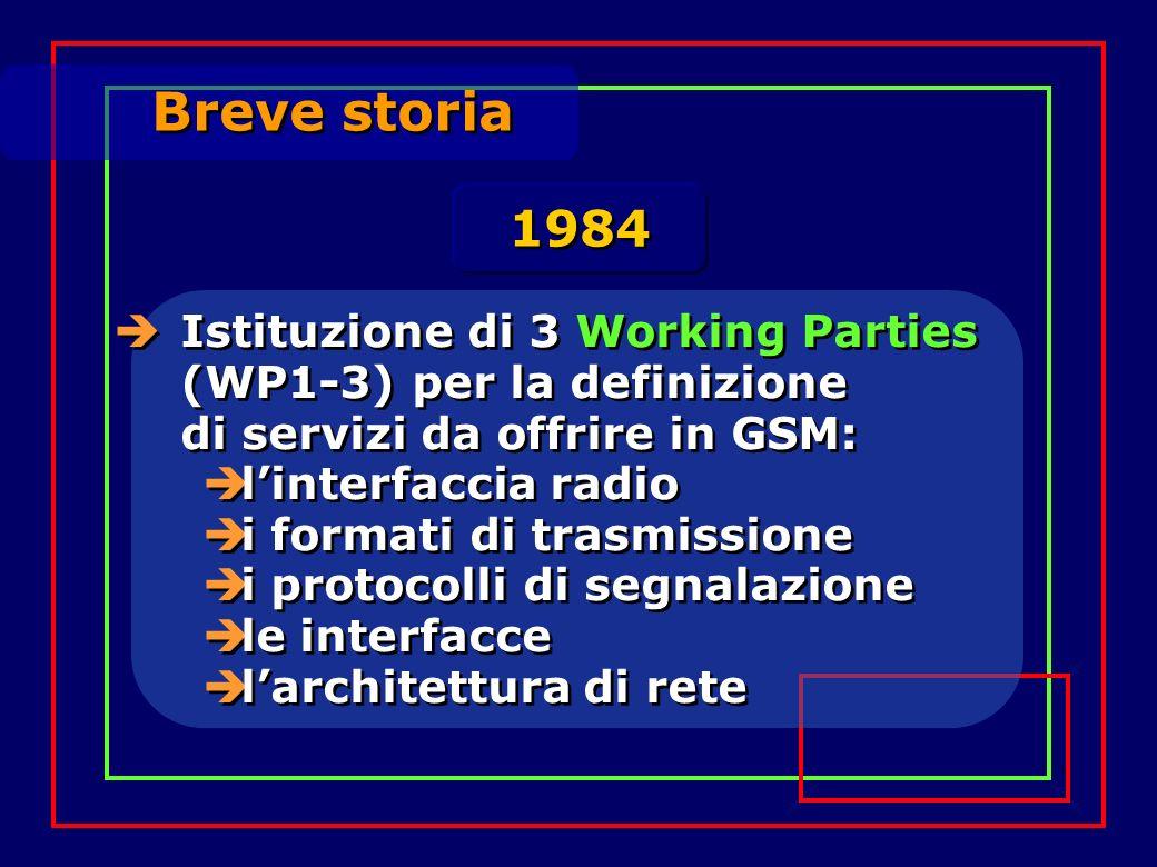 Breve storia 1984. Istituzione di 3 Working Parties (WP1-3) per la definizione di servizi da offrire in GSM: