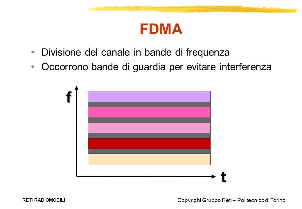 FDMA f t Divisione del canale in bande di frequenza